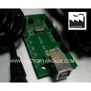 INTERFACE PS3 / PC